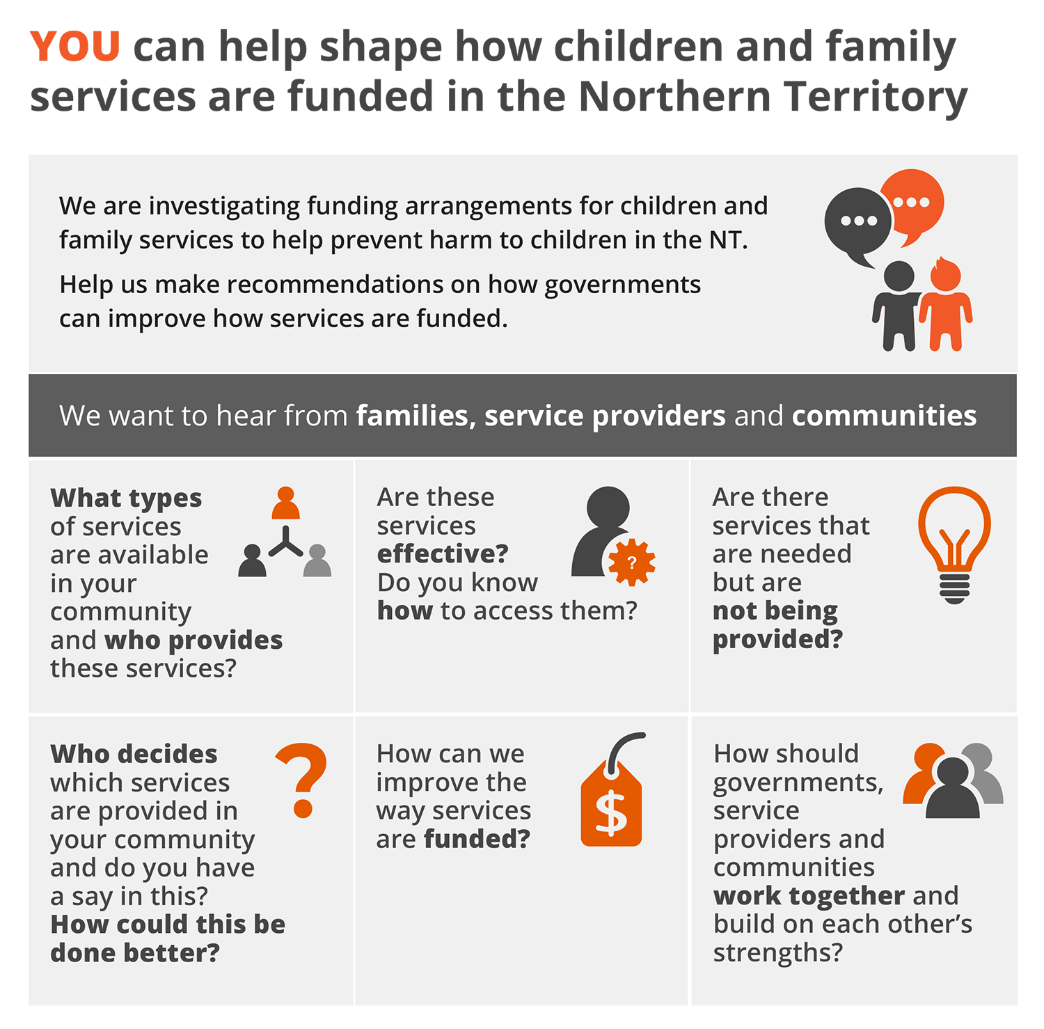 How families, communities and service providers can contribute to our study. Text version follows.