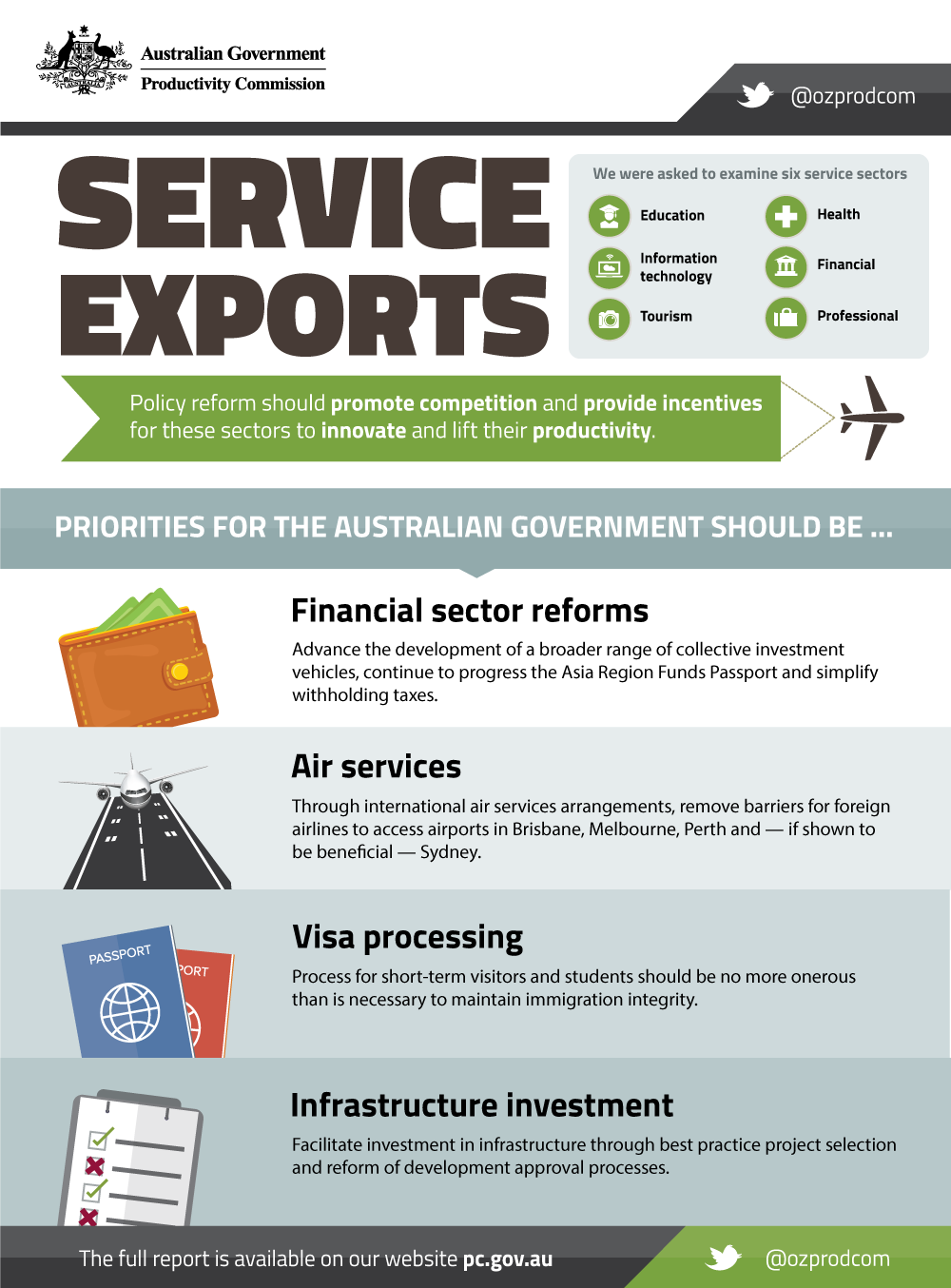 Service Exports infographic. Text version follows.