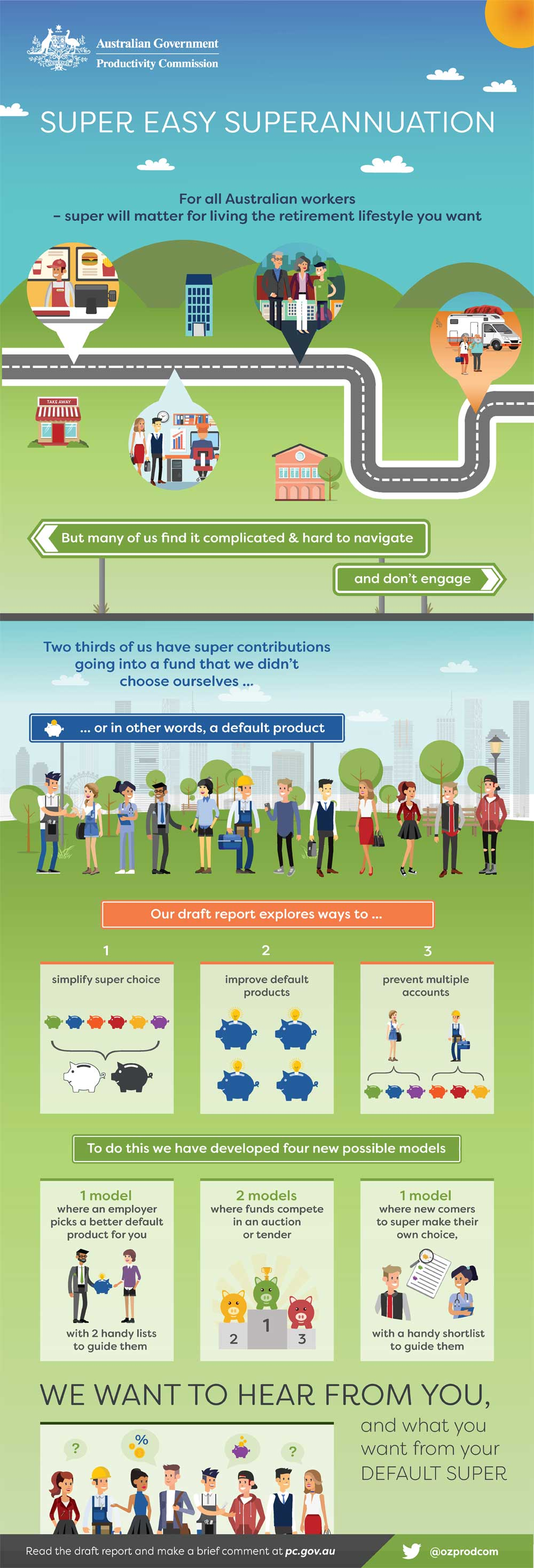 Regulation of Agriculture infographic. Text version follows.