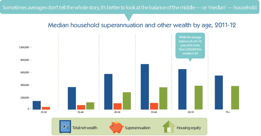 Superannuation policy for post-retirement infographic 9.